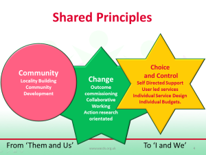 Three principles of Citizen Directed Support